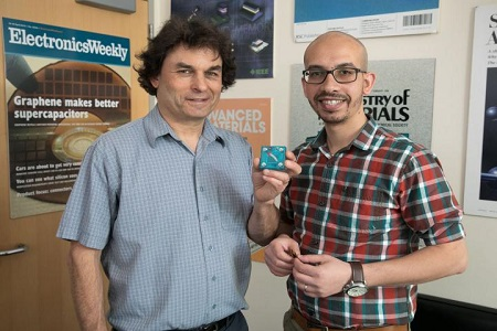 Hydrogen cars for the masses one step closer to reality, thanks to UCLA invention